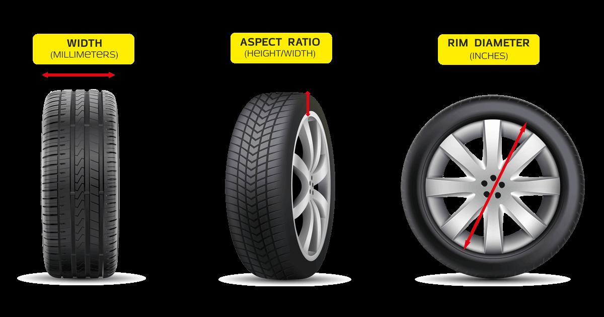 Tyre size explained - Width, Aspect Ratio, Rim Diameter