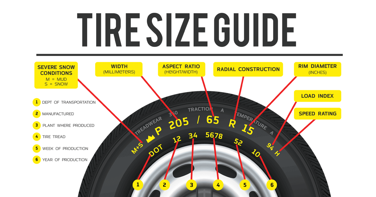 Tyre size explained - tyre parameters